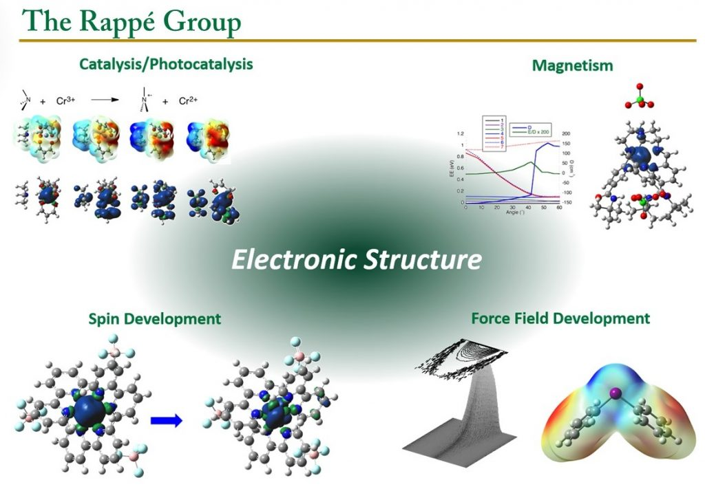 Rappe Group