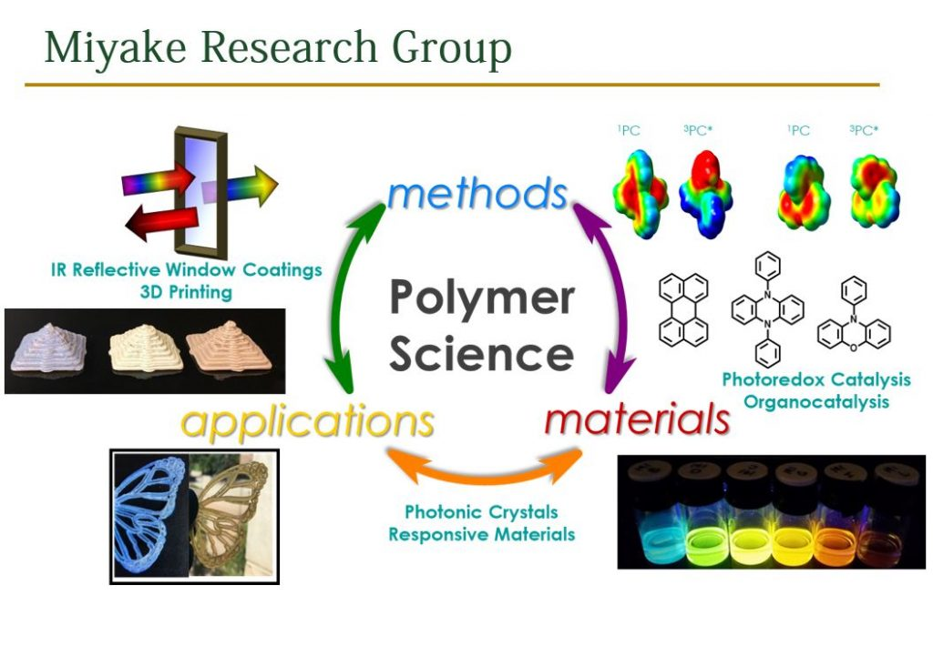 picture of Miyake research group slide